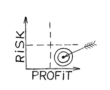 risk-profit-diagram